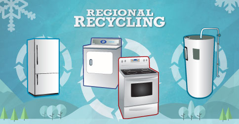 Appliance Recycling - Regional Recycling - Chinese new year post