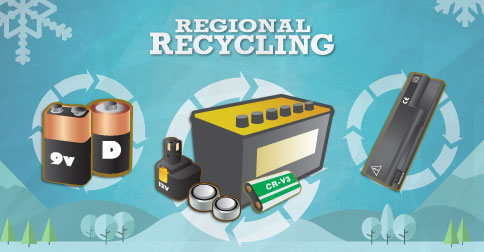 Regional Recycling - chinese new year - batteries