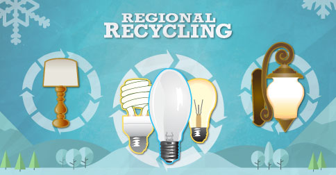 Light bulb recycing - Regional Recycling - Chinese New Year post
