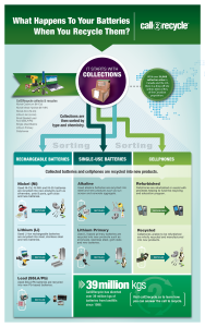 C2R Recycling Infographic | Regional Recycling Batteries Recycling